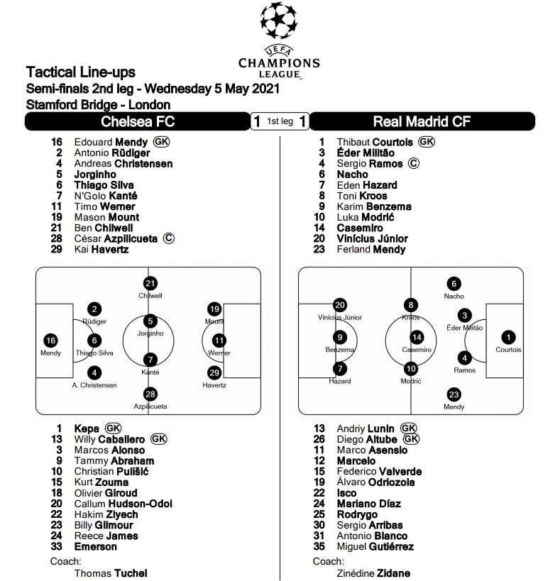 Trực tiếp bóng đá, K+, K+PM, Chelsea vs Real Madrid, truc tiep bong da, Chelsea - Real, trực tiếp bóng đá hôm nay, Xem Chelsea, xem bóng đá, trực tiếp bán kết cúp C1