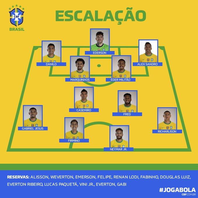 Colombia vs Argentina, Paraguay vs Brazil, colombia, argentina, paraguay, bóng đá, vòng loại world cup 2022, trực tiếp colombia vs argentina, trực tiếp paraguay vs brazil