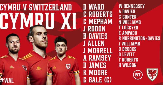 truc tiep bong da, trực tiếp bóng đá, Xứ Wales vs Thụy Sỹ, Wales đấu với Thụy Sỹ, trực tiếp bóng đá hôm nay, EURO 2021, VTV6, VTV3, xem bóng đá trực tuyến, EURO 2020