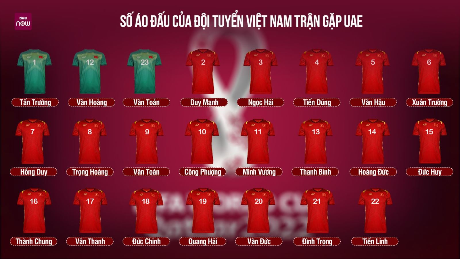 bảng xếp hạng bảng G, lịch thi đấu vòng loại World Cup 2022, bảng xếp hạng bóng đá Việt Nam, UAE vs Việt Nam, Việt Nam, vtv6, trực tiếp bóng đá hôm nay