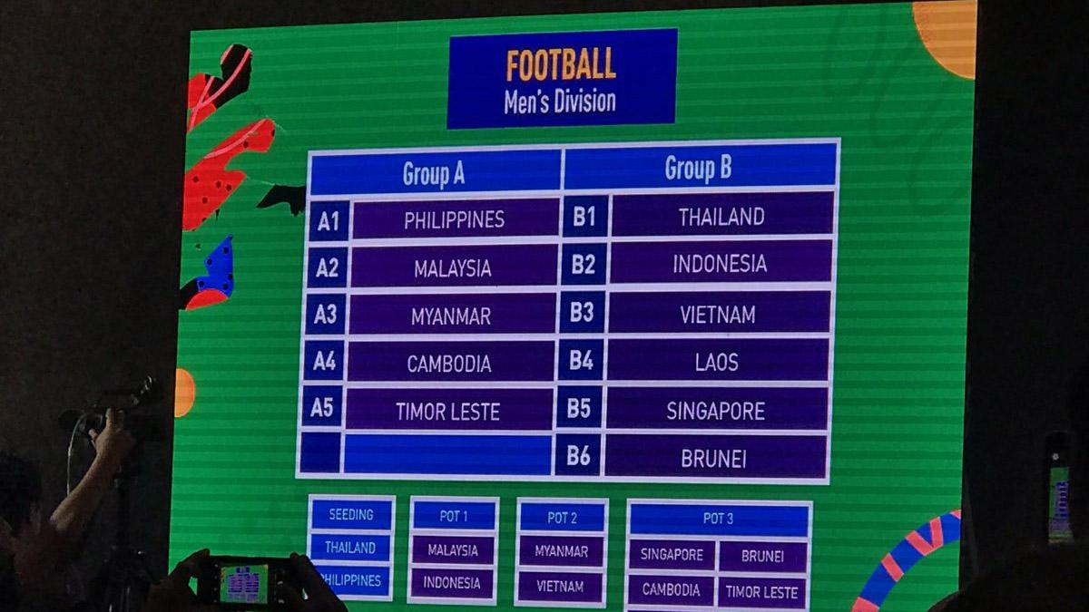 KẾT QUẢ BỐC THĂM bóng đá SEA Games 2019: U22 Việt Nam chung bảng với Thái Lan và Indonesia