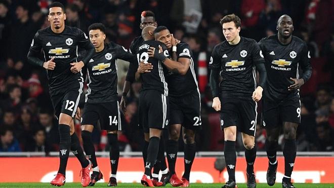 Chỉ M.U mới khiến Man City lo sợ. Chỉ Mourinho mới đấu lại được Guardiola