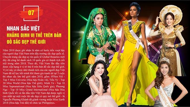 'Thành công của nhan sắc Việt' lọt vào top 10 sự kiện tiêu biểu 2018 của Bộ VH,TT&DL