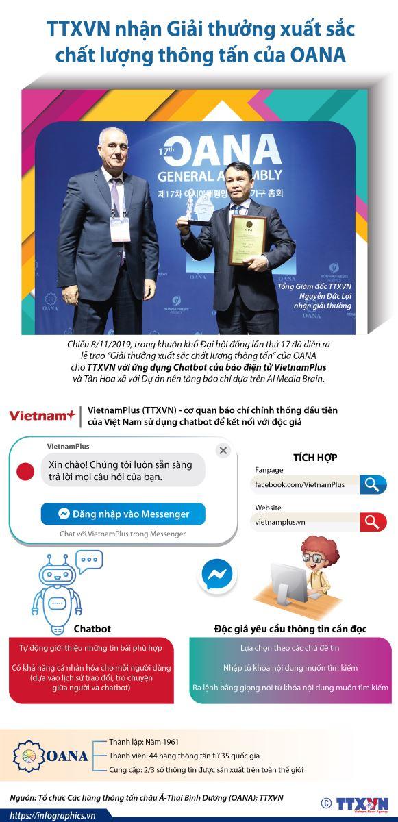 TTXVN nhận Giải thưởng xuất sắc chất lượng thông tấn của OANA