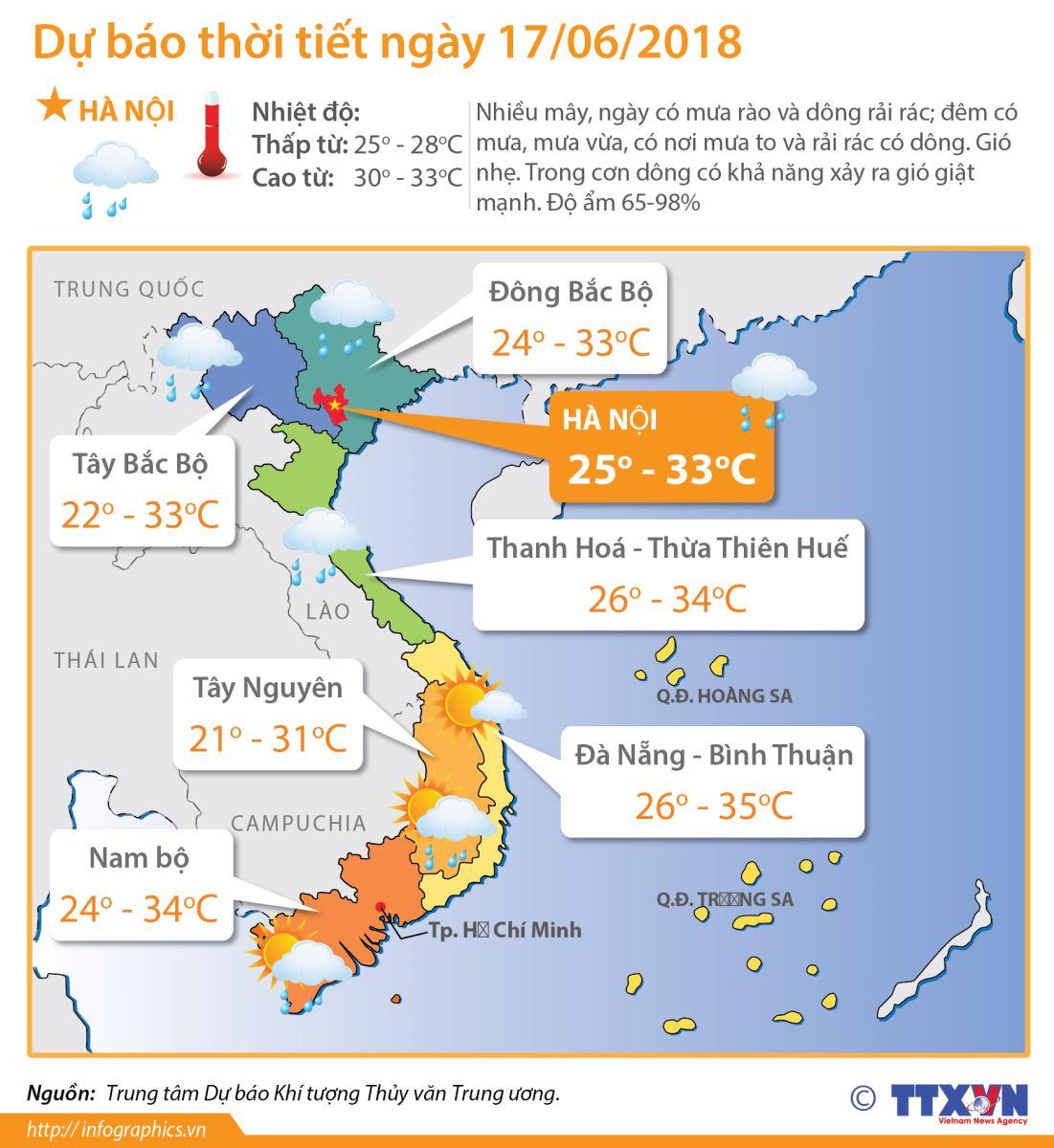 Thời tiết ngày và đêm 17/6: Mưa rào và dông khắp các vùng trong cả nước