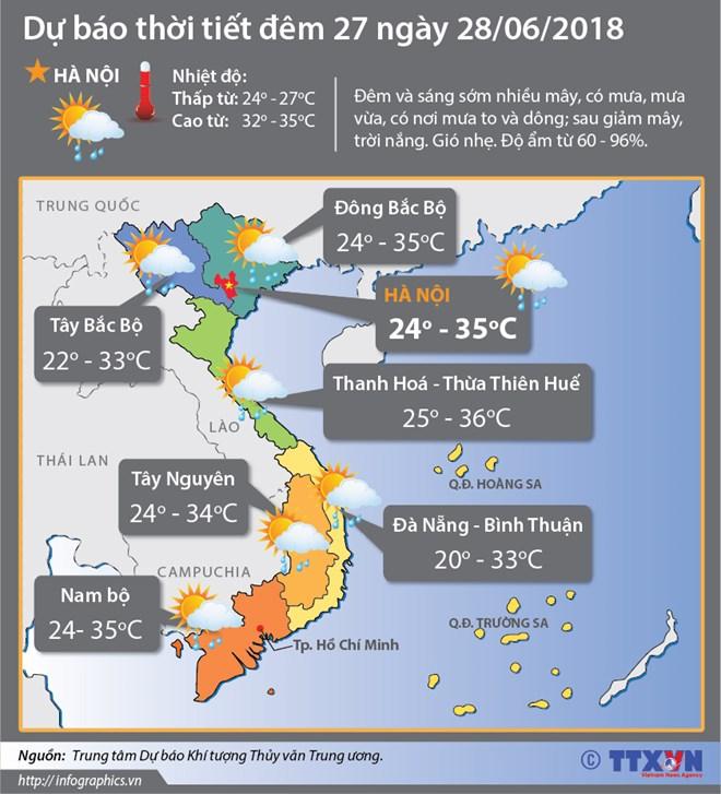Thời tiết đêm 27 ngày 28/6: Các khu vực trên cả nước tiếp tục có mưa rào và dông