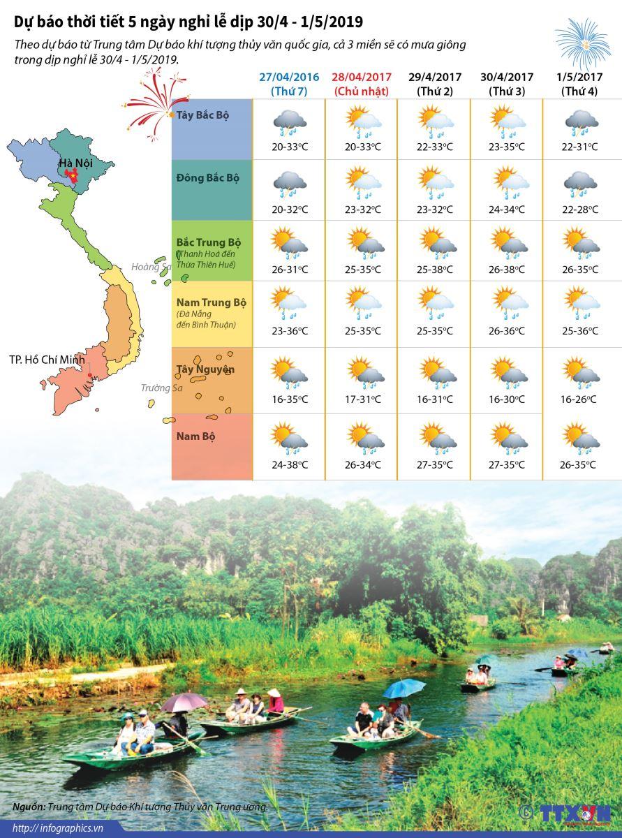 Thời tiết nghỉ lễ 30/4-1/5: Bắc Trung Bộ đề phòng lốc, sét, mưa đá và gió giật mạnh