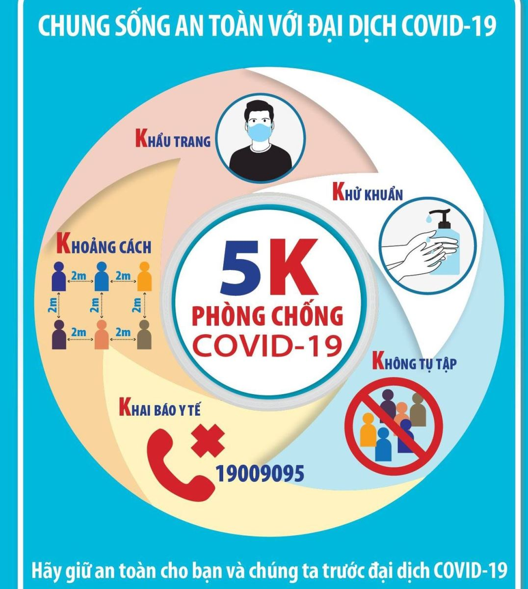 Dịch Covid-19, Covid-19 mới nhất, Ca nhiễm covid mới, Covid mới nhất ngày 4 7, covid hôm nay, covid ở TP HCM, số ca nhiễm, số ca dương tính, ca tử vong vì covid