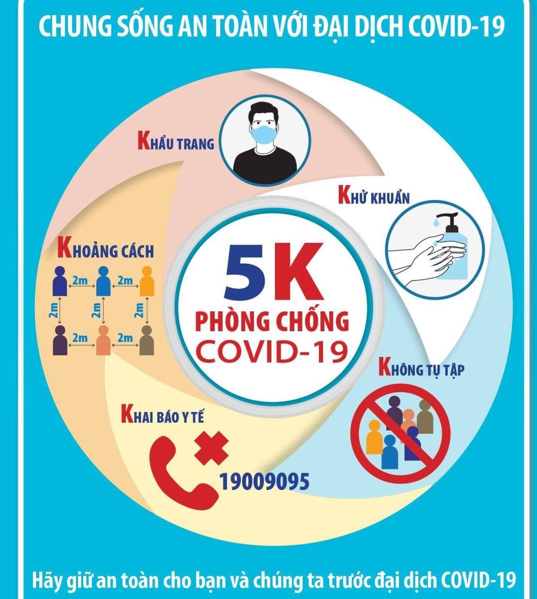 Dịch Covid-19, Dịch covid mới nhất, Sơ ca dương tính mới, Tình hình dịch covid, covid hôm nay, covid ở Bắc Ninh, covid ở TP.HCM, covid ở Hà Tĩnh, Covid ngày 13/6