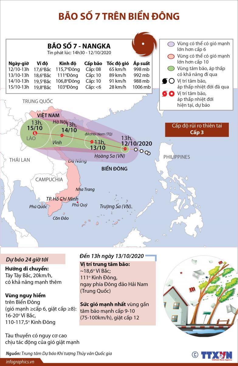 Bão số 7, Bão Nangka, Bao so 7, Tin bao, Tin bão mới nhất, Bão số 7 giật cấp 12, bão số 7 trên biển đông, bão đổ bộ, áp thấp nhiệt đới, Bắc bộ mưa to, trung bộ mưa to