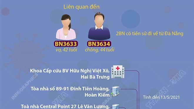 5 địa điểm ở Hà Nội bị cách ly, phong tỏa do liên quan đến Giám đốc Hacinco