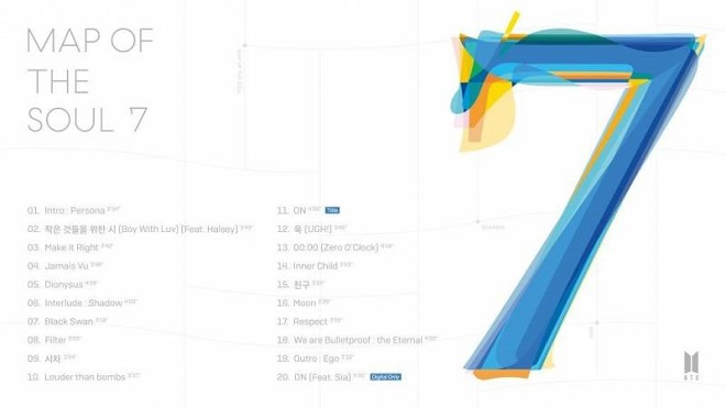 BTS, ARMY, Map Of The Soul: 7, album mới của BTS, BTS 2020