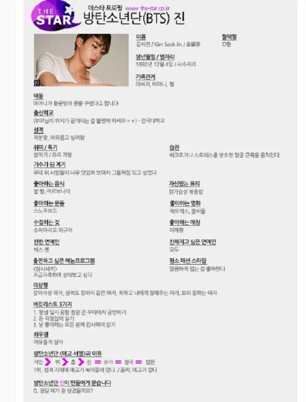 BTS, Jin, Profile của BTS, RM, Jungkook, Jimin, V, Suga, J-Hope, BTS 2020, worldwide handsome Jin, Kim SeokJin