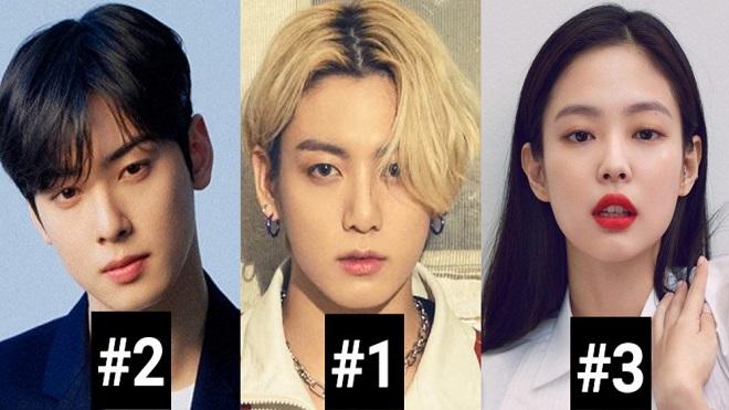 Sao K-pop được yêu mến nhất Hàn Quốc 3 năm qua: Jungkook BTS, Jennie Blackpink…