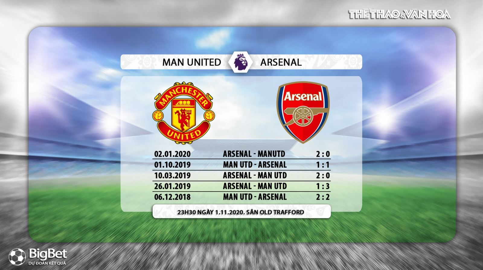 Truc tiep bong da. K+PM. MU vs Arsenal. Link xem trực tiếp MU vs Arsenal. Xem K+