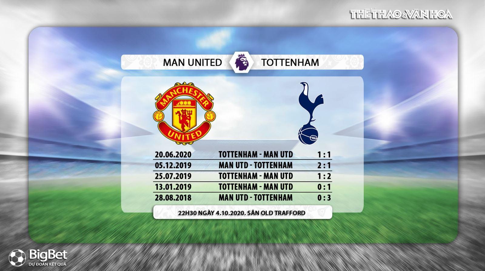 Trực tiếp MU vs Tottenham, Trực tiếp bóng đá, Ngoại hạng Anh, K+PM trực tiếp, xem trực tiếp bóng đá MU đấu với Tottenham, trực tiếp bóng đá Anh hôm nay, JK+PM