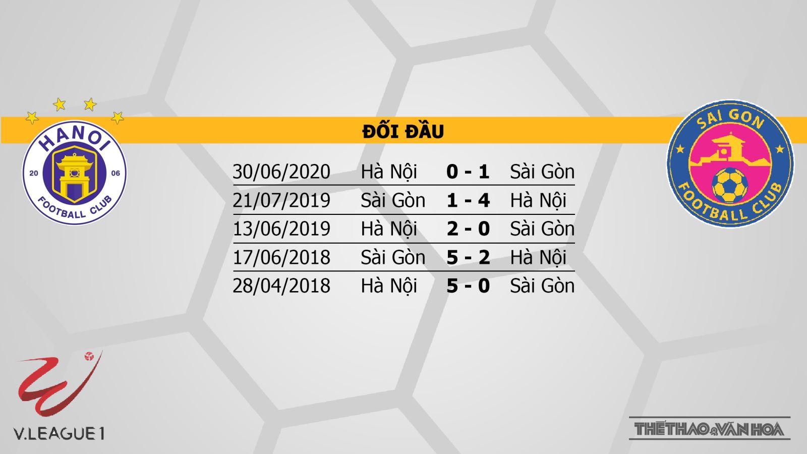 VTV6, BĐTV, VTV5, Truc tiep bong da, Hà Nội vs Sài Gòn, Bóng đá Việt Nam hôm nay, trực tiếp bóng đá, V-League 2020, xem bóng đá trực tuyến Hà Nội đấu với Sài Gòn