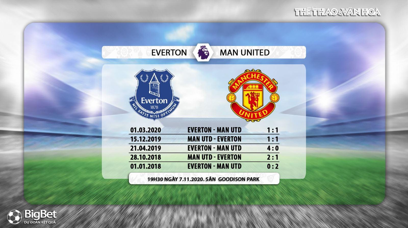 Truc tiep bong da, K+PM, Everton vs MU, chelsea vs Sheffield, Xem K+, xem trực tuyến bóng đá Anh, ngoại hạng Anh, lịch thi đấu bóng đá, tin tức bóng đá, BXH bóng đá Anh