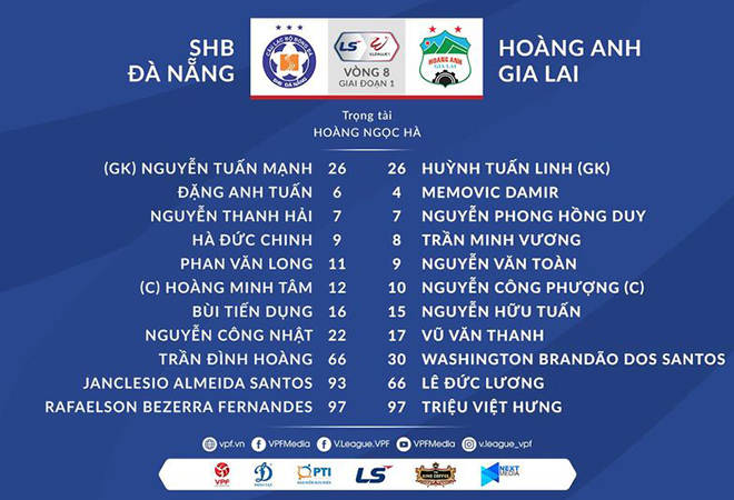 VTV6. Trực tiếp bóng đá Việt Nam: Đà Nẵng vs HAGL. Trực tiếp V-League 2021