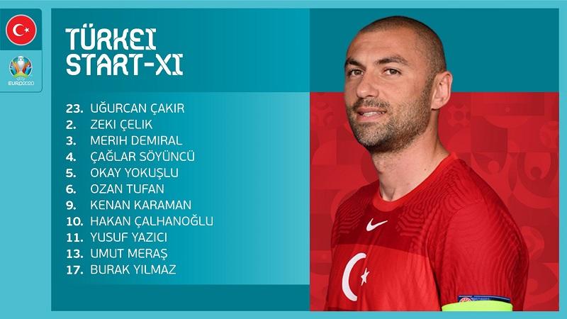 vtv3, vtv6, truc tiep bong da, Thổ Nhĩ Kỳ đấu với Ý, trực tiếp bóng đá hôm nay, Thổ vs Ý, trực tiếp Thổ Nhĩ Kỳ vs Italia, trực tiếp EURO, euro 2020, euro 2021, xem vtv3