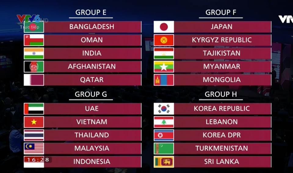 Lịch Thi Ä'ấu Của Ä'á»™i Tuyển Việt Nam ở Vong Loại World Cup 2022 Khu Vá»±c Chau A S Sports