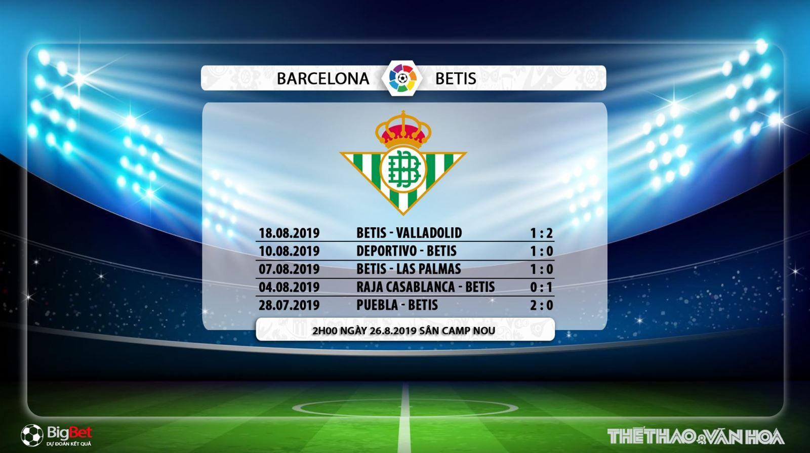 Truc tiep bong da, trực tiếp bóng đá, Barca vs Betis, trực tiếp Barcelona đấu với Real Betis, bóng đá trực tuyến, trực tiếp bóng đá Tây Ban Nha, La Liga, Barcelona, Betis
