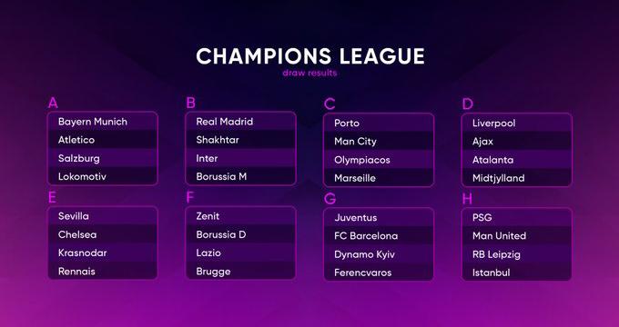 Lịch thi đấu cúp C1, Lịch thi đấu Champions League, Lịch thi đấu vòng bảng Champions League lượt trận thứ nhất, PSG đối đầu MU, Liverpool vs Ajax, lịch cúp C1 châu Âu