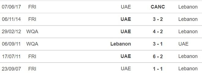 keo nha cai, kèo nhà cái, soi kèo UAE vs Liban, nhận định bóng đá, nhan dinh bong da, kèo bóng đá, UAE, Liban, tỷ lệ kèo, Vòng loại World Cup 2022,   bóng đá châu Á