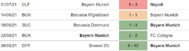 keo nha cai, kèo nhà cái, soi kèo Bayern Munich vs Hertha Berlin, nhận định bóng đá, nhan dinh bong da, kèo bóng đá, Bayern Munich, Hertha Berlin, tỷ lệ kèo, Bóng đá Đức