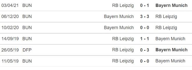 kèo nhà cái, soi kèo RB Leipzig vs Bayern Munich, nhận định bóng đá, keo nha cai, nhan dinh bong da, kèo bóng đá, RB Leipzig, Bayern Munich, tỷ lệ kèo, bóng đá Đức