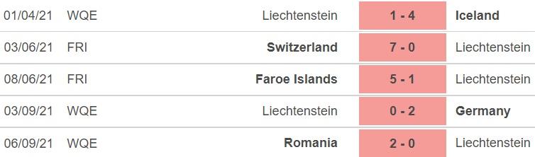 keo nha cai, kèo nhà cái, soi kèo Armenia - Liechtenstein, nhận định bóng đá, nhan dinh bong da, kèo bóng đá, Armenia, Liechtenstein, tỷ lệ kèo, vòng loại World Cup 2022