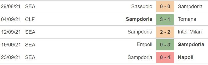 kèo nhà cái, soi kèo Juventus vs Sampdoria, nhận định bóng đá, keo nha cai, nhan dinh bong da, kèo bóng đá, Juventus, Sampdoria, tỷ lệ kèo, bóng đá Ý, Serie A