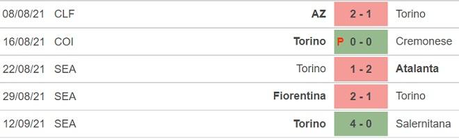 Sassuolo vs Torino, kèo nhà cái, soi kèo Sassuolo vs Torino, nhận định bóng đá, Sassuolo, Torino, keo nha cai, nhan dinh bong da, Serie A, kèo bóng đá, bóng đá Ý