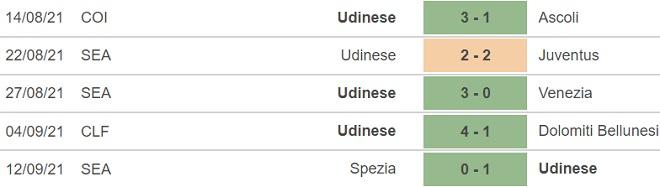 keo nha cai, kèo nhà cái, soi kèo Udinese vs Napoli, nhận định bóng đá, nhan dinh bong da, kèo bóng đá, Udinese, Napoli, tỷ lệ kèo, bóng đá Ý, bóng đá Italia, Serie A