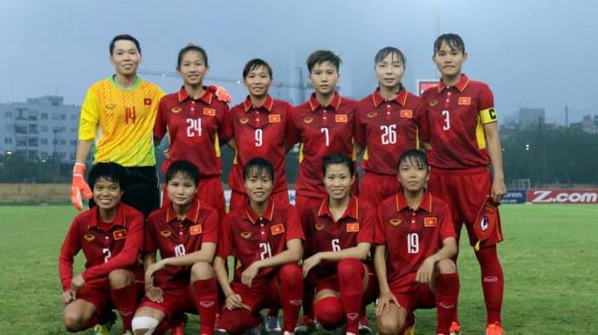 Bảng xếp hạng bóng đá nữ Việt Nam, BXh bong da nu Viet Nam, bảng xếp hạng Vòng loại bóng đá nữ châu Á 2022, BXH vòng loại bóng đá nữ châu Á