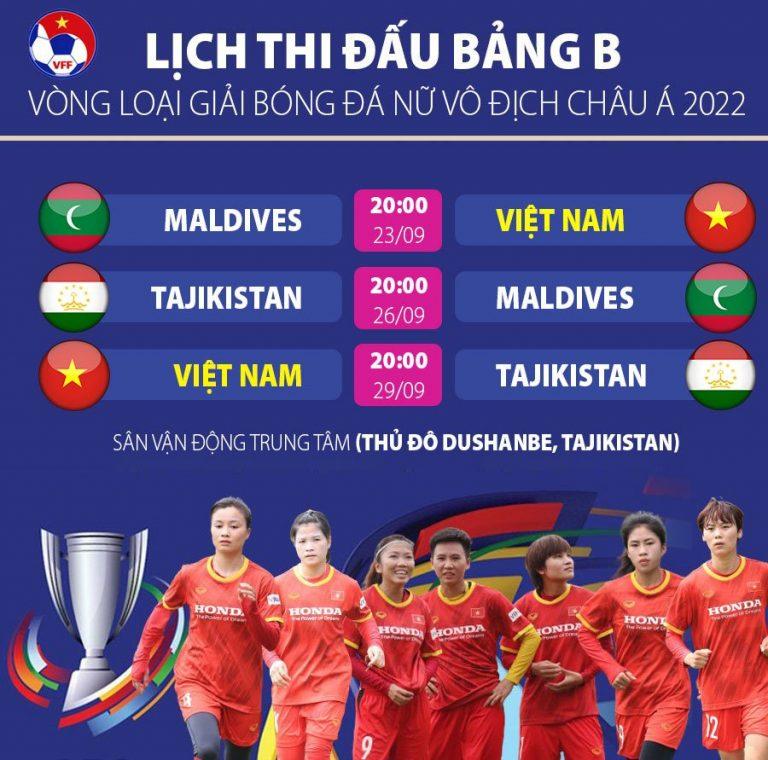 Lich thi dau bong da nu Viet Nam, nữ Việt Nam vs nữ Tajikistan, trực tiếp bóng đá nữ Việt Nam vs Tajikistan, vòng loại bóng đá nữ châu Á, lịch thi đấu bóng đá nữ châu Á