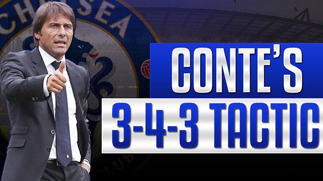 Bỏ 3-4-3, Chelsea sử dụng sơ đồ mới để đi trước đối thủ 1 bước