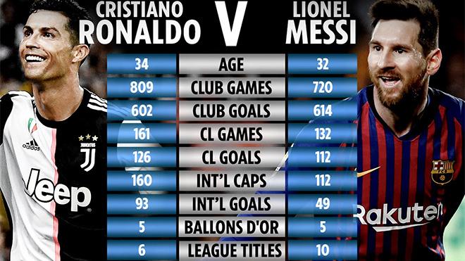 bong da, lich thi dau bong da, lịch thi đấu C1, lịch thi đấu Cúp C1, C1, Cúp C1, truc tiep bong da hôm nay, trực tiếp bóng đá, Ronaldo, Messi, MU, tin tức MU, Barcelona