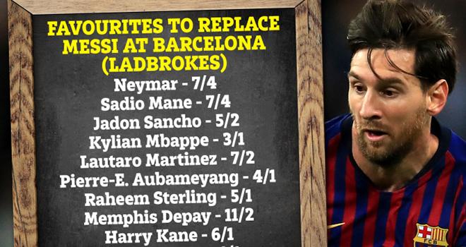 Barcelona, Messi, Messi rời Barca, Messi ra đi, tương lai Messi, Neymar, Sancho, Mbappe,  chuyển nhượng Barca, người thay Messi, tin tuc bong da, tin tuc bong da hom nay