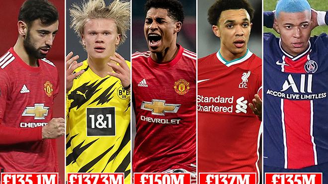 Bóng đá hôm nay 7/1: Sao MU đắt giá nhất thế giới. Barca chia tay cầu thủ đầu tiên