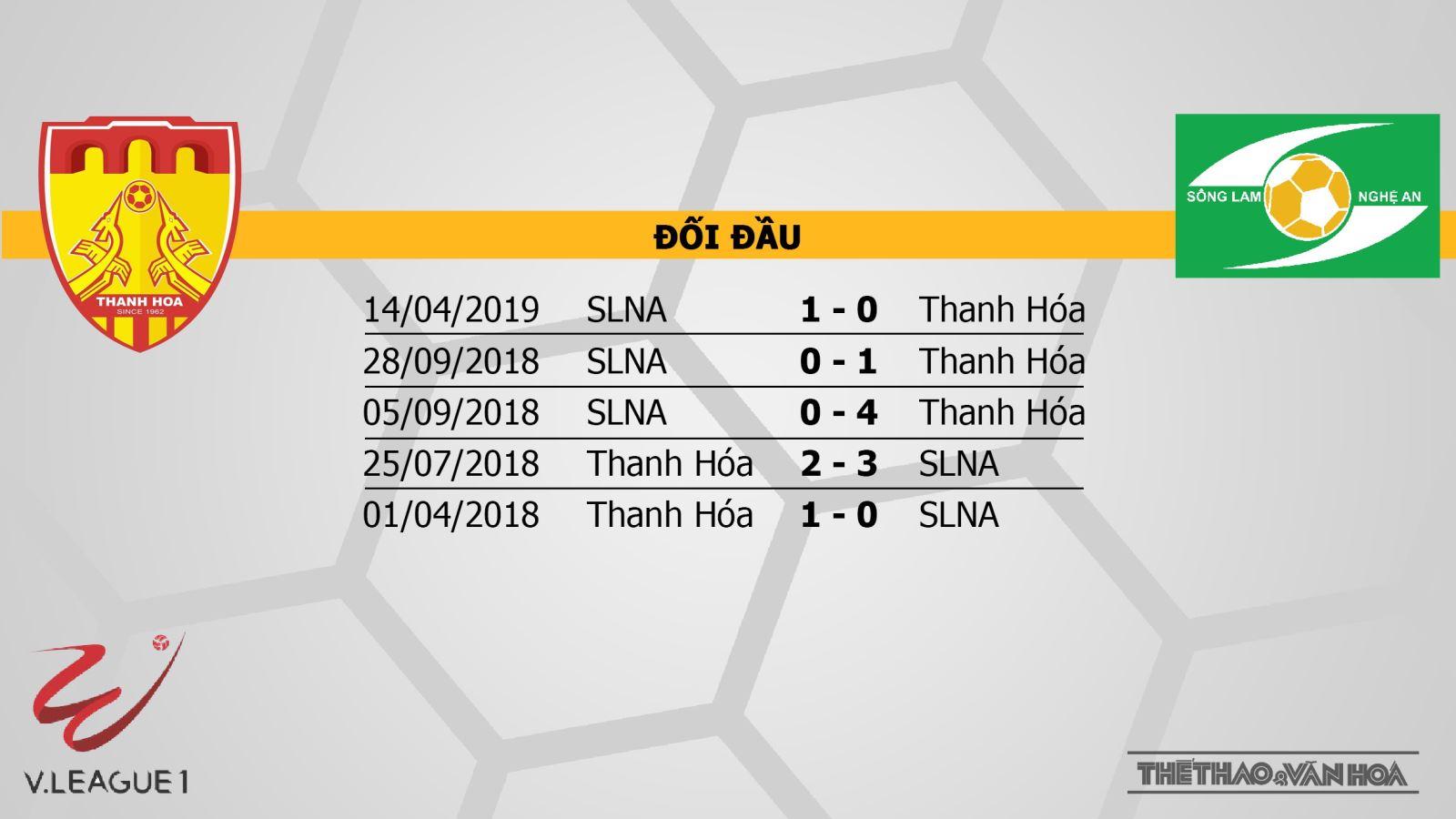 VTV6, truc tiep VTV6,Thanh Hóa vs SLNA, truc tiep Thanh Hóa vs SLNA, trực tiếp bóng đá, Thanh Hóa vs SLNA, VTV6, trực tiếp VTV6, Thanh Hóa vs SLNA, truc tiep bong da, truc tiep bong da hôm nay
