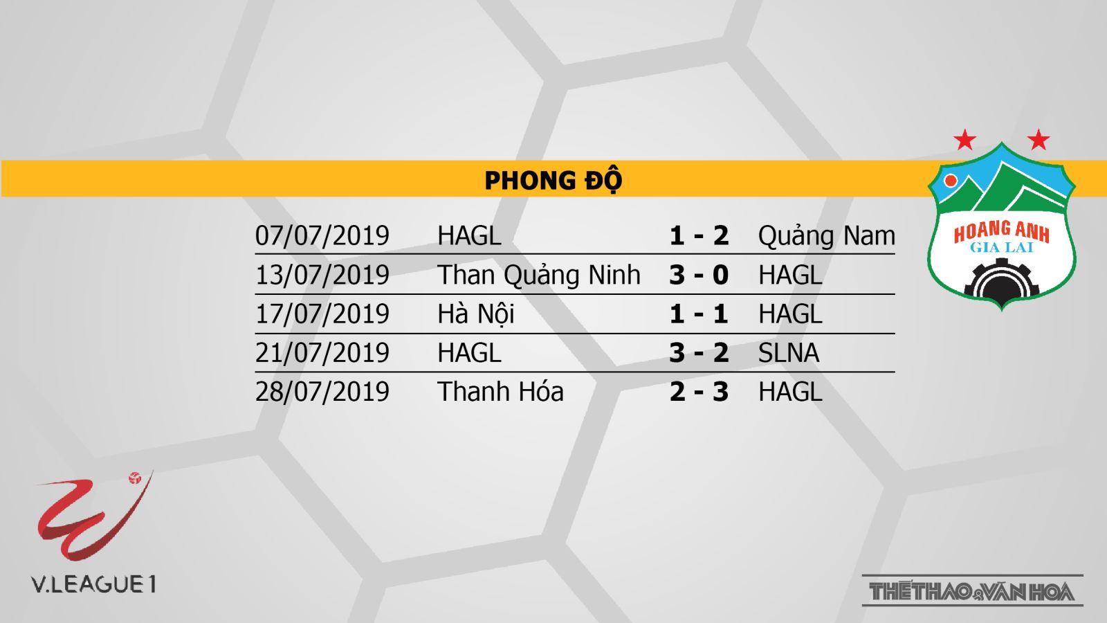 """""""V-League 2019, V League 2019, Hà Nội Club, SLNA vs Viettel, Hải Phòng vs Sài Gòn, Quảng Nam vs Thanh Hóa, Hà Nội vs Becamex Bình Dương, DNH Nam Định vs HAGL, Than Quảng Ninh vs SHB Đà N"""