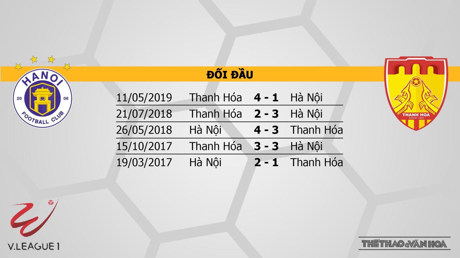 trực tiếp bóng đá, truc tiep bong da, Hà Nội vs Thanh Hóa, Trực tiếp Hà Nội đấu với Thanh Hóa , kèo Hà Nội vs Thanh Hóa, V-League 2019, VTV6, Bóng đá TV, FPT Play, kèo bóng đá