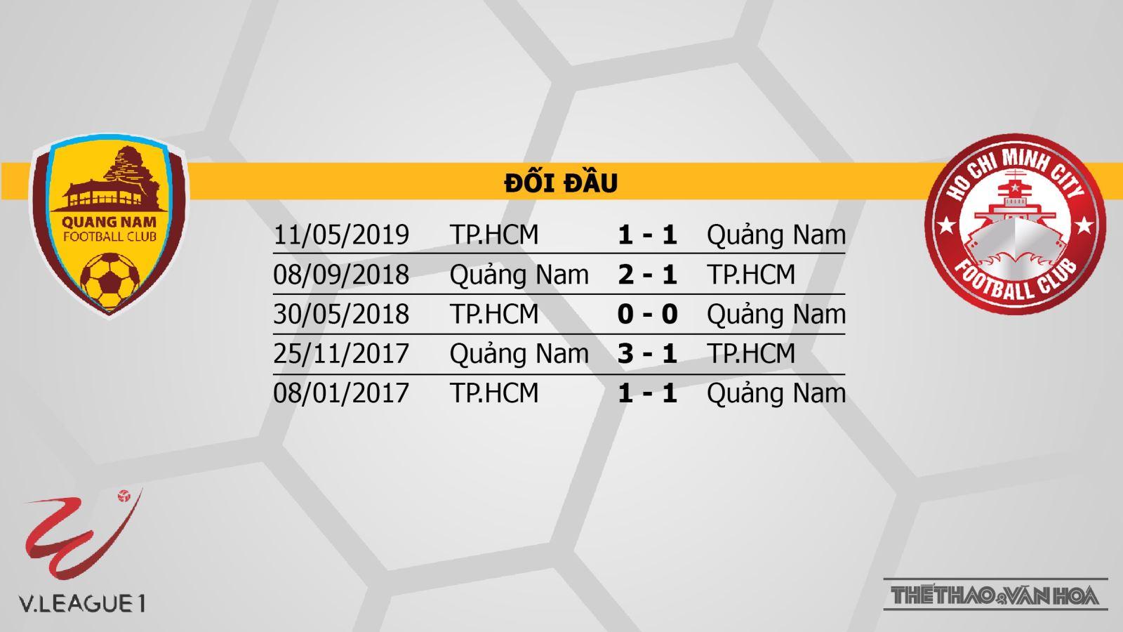 VTV6, VTV5, trực tiếp bóng đá, Quảng Nam vs TP.HCM, truc tiep bong da, Quảng Nam đấu với TP.HCM, soi kèo bóng đá, truc tiep bong da hôm nay, V League, BĐTV, xem bóng đá trực tuyến