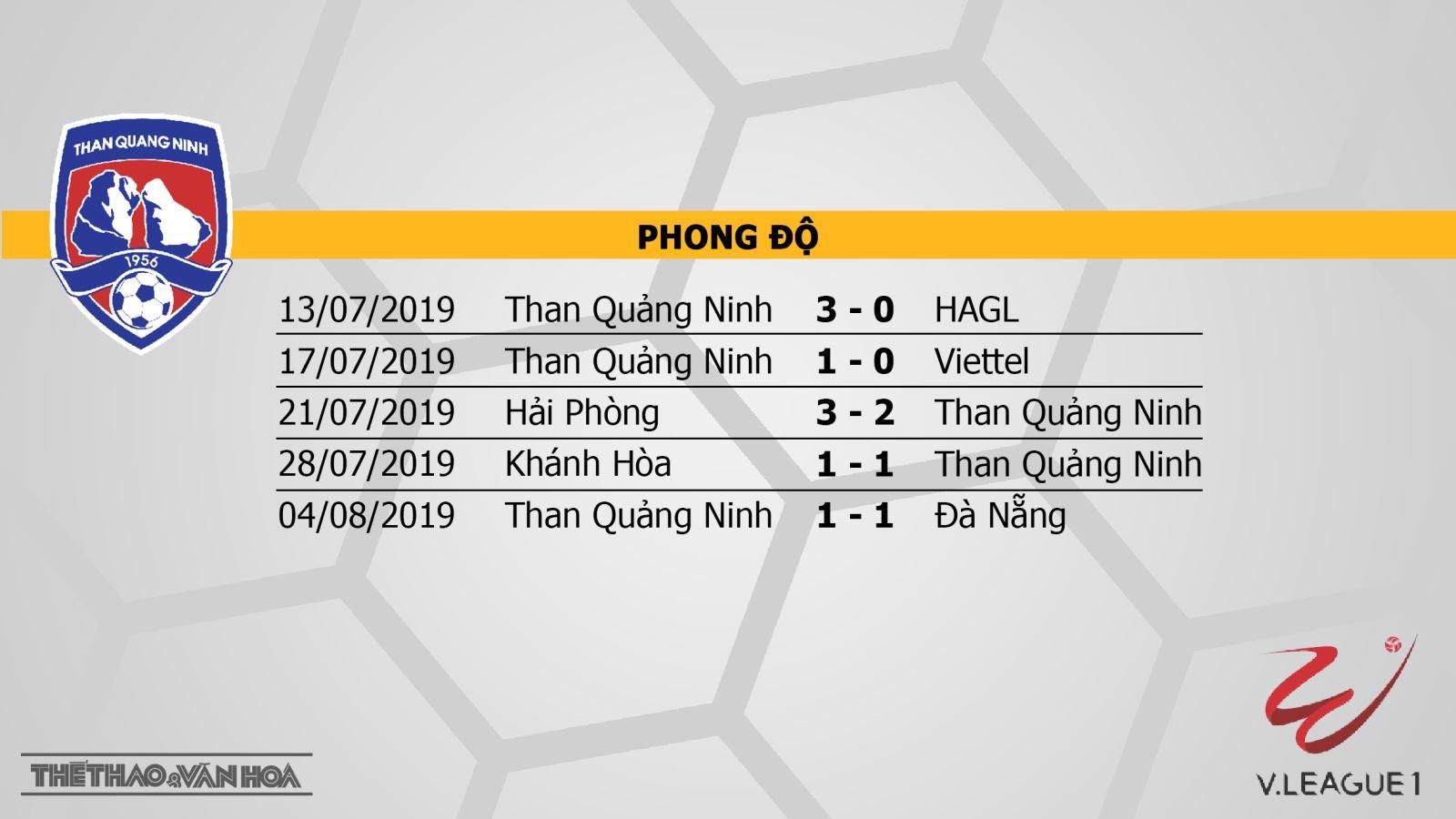 VTV6, VTV5, trực tiếp bóng đá, Than Quảng Ninh vs Nam Định, truc tiep bong da, Than Quảng Ninh đấu với Nam Định, soi kèo bóng đá, truc tiep bong da hôm nay, V League, BĐTV, xem bóng đá trực tuyến