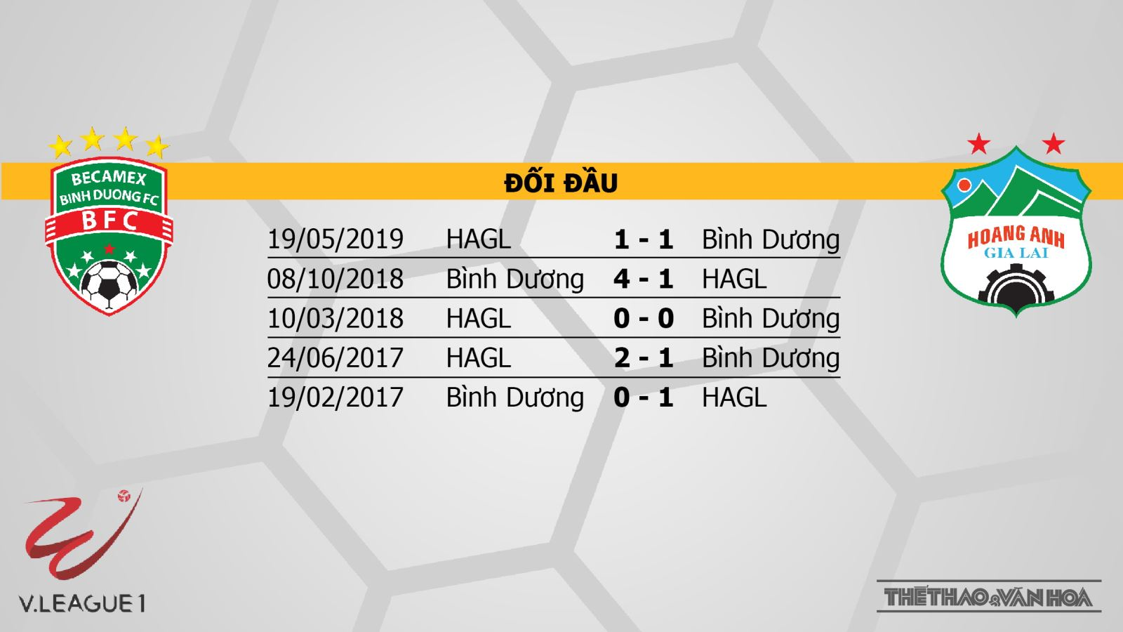 trực tiếp bóng đá, truc tiep bong da, Bình Dương vs HAGL, Trực tiếp Bình Dương đấu với HAGL, kèo Bình Dương vs HAGL, V-League 2019, VTV6, Bóng đá TV, FPT Play, kèo bóng đá