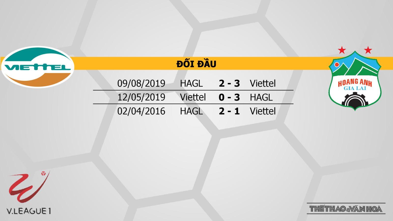 Keo nha cai, Viettel đấu với HAGL, BĐTV, VTV6, VTV5, truc tiep bong da hôm nay, xem BĐTV, HAGL, Viettel, Viettel vs HAGL, xem bóng đá trực tuyến, soi kèo nhà cái, V League