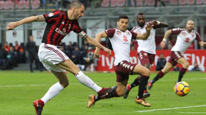 Video clip highlights trận AC Milan 0-0 Torino
