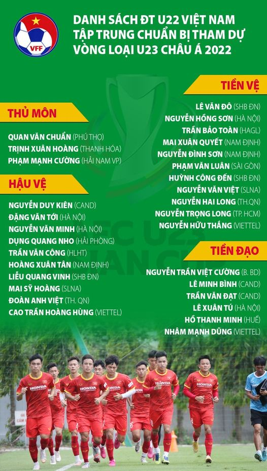bóng đá Việt Nam, U22 Việt Nam, Park Hang Seo, vòng loại U23 châu Á, vòng loại thứ ba World Cup, dtvn, danh sách đội U22 Việt Nam, lịch thi đấu vòng loại U23 châu Á