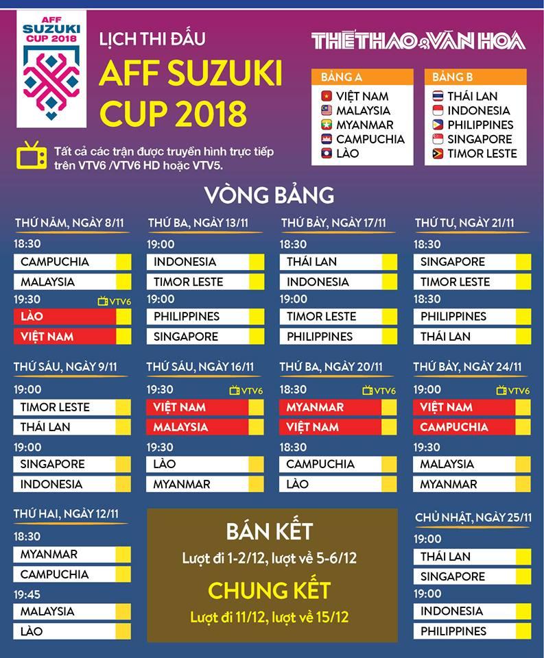 Lịch thi đấu AFF Cup 2018, lịch thi đấu AFF Cup, AFF Cup, AFF Cup 2018, trực tiếp AFF Cup, trực tiếp AFF Cup 2018, lịch truyền hình trực tiếp AFF Cup 2018, xem trực tiếp AFF Cup 2018 ở đâu?